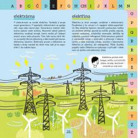 Albatros Encyklopedie pro děti 21. století 2