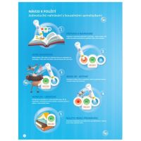 Albi Kouzelné čtení Kouzelné samolepky 2