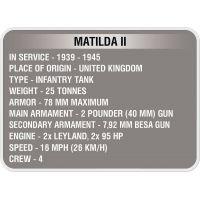 Cobi Malá armáda 3011 World of Tanks Matilda II 5