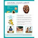 Edika Kuchařka pro malé šéfkuchaře a šéfkuchařky 3