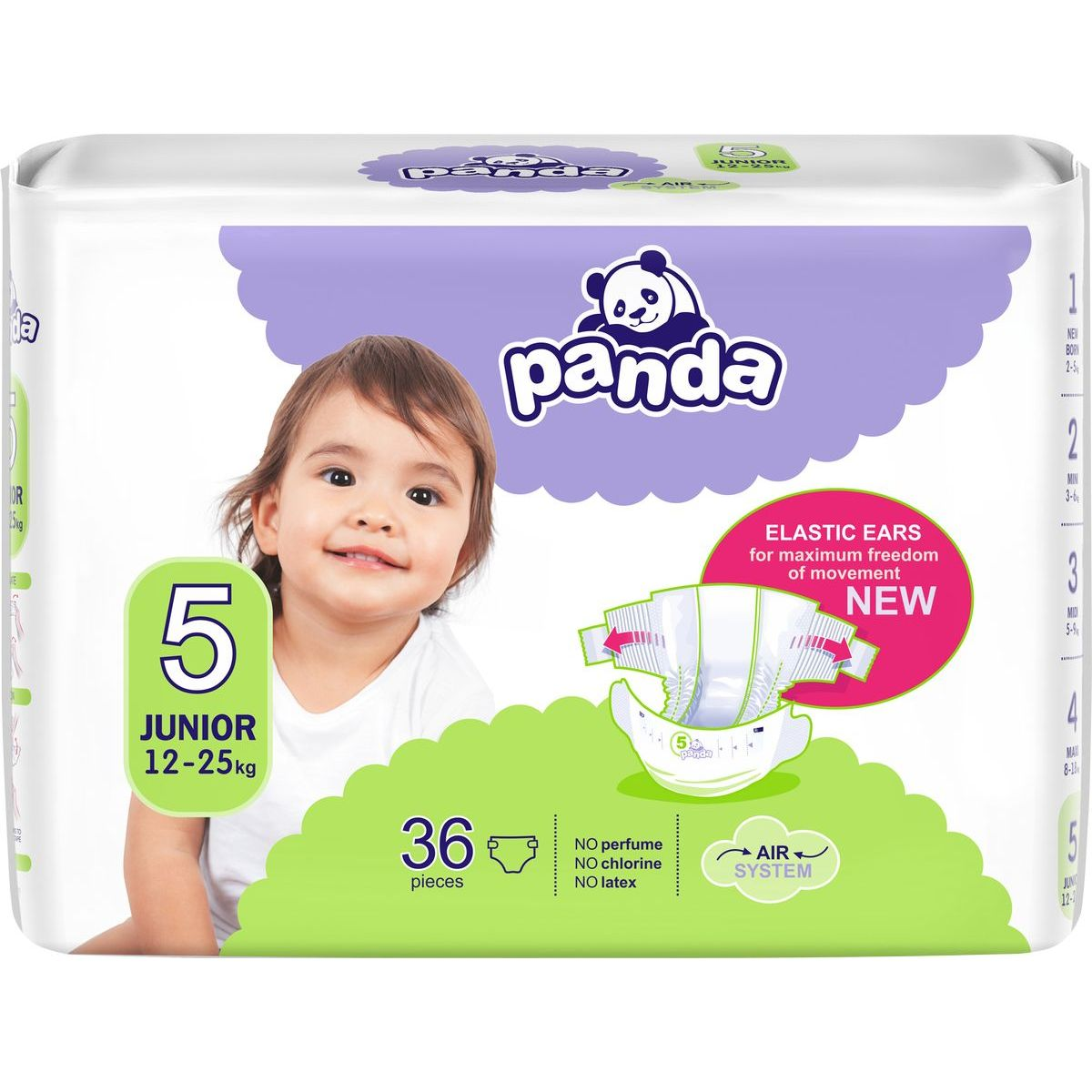 Panda 5 junior 12-25kg 36ks
