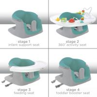 Summer Infant Multifunkční sedátko SuperSeat 4v1 5